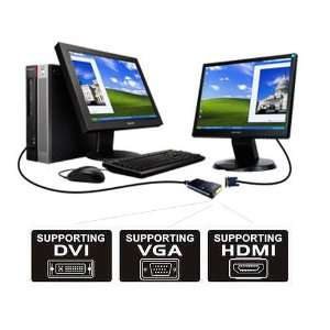 USB Multi Screen Display Graphics Adapter DVI VGA HDMI Electronics